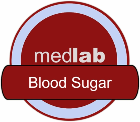 MedLabUSA Blood Sugar Management Profile